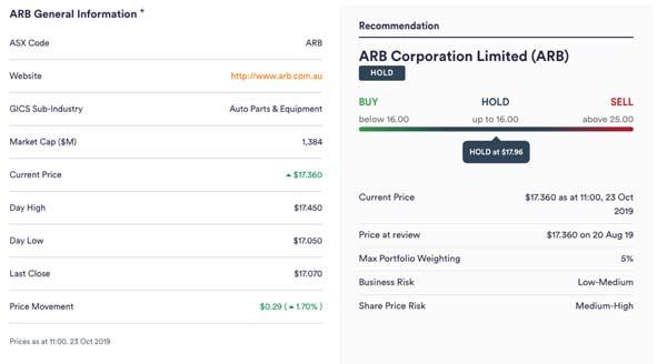 arb shares